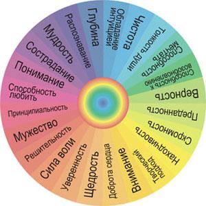 картинки психологические тест
